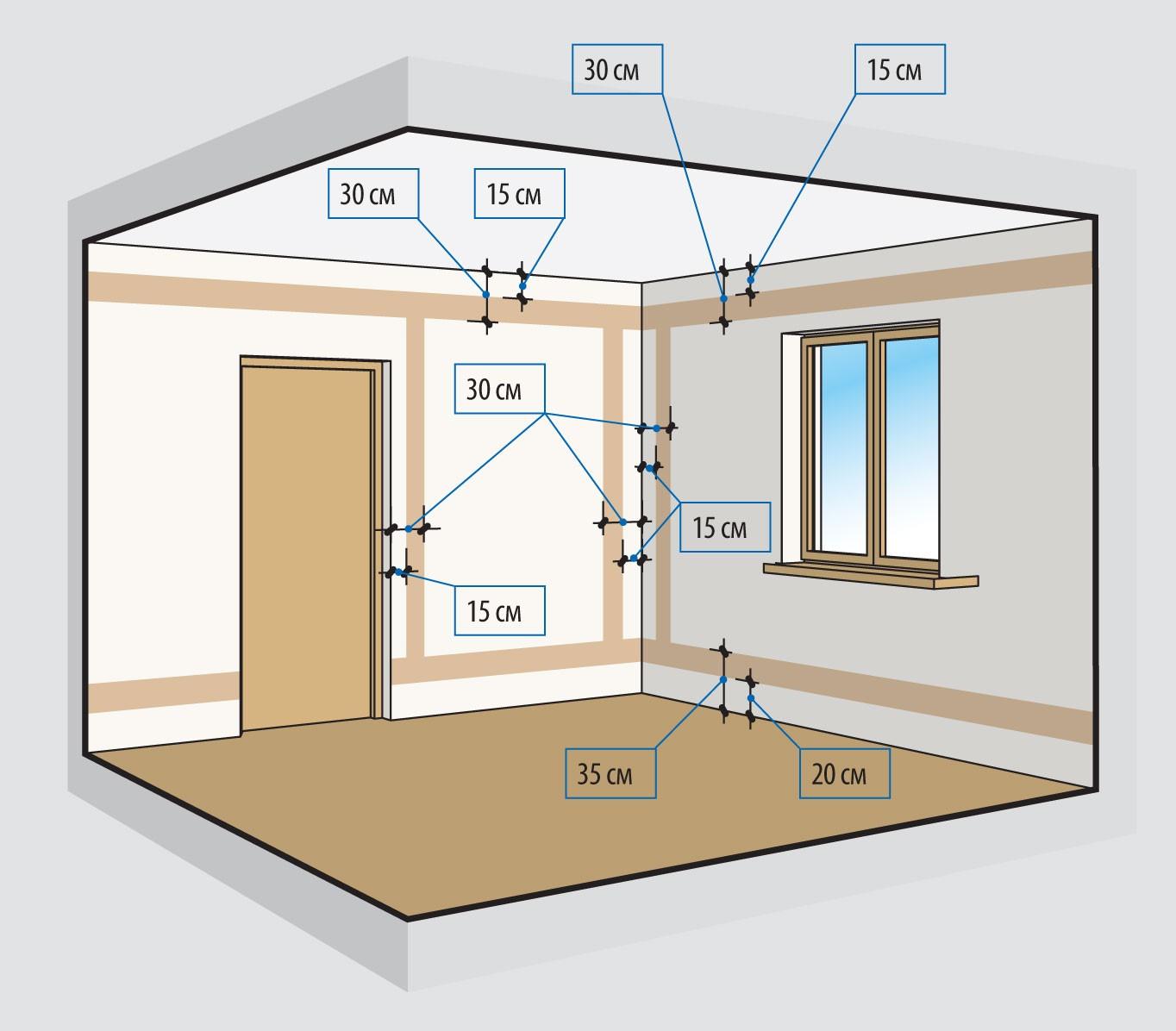 Фото потолка схема для