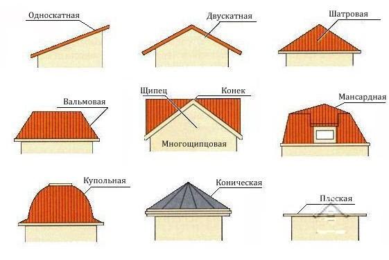 Типы-крыш.jpg