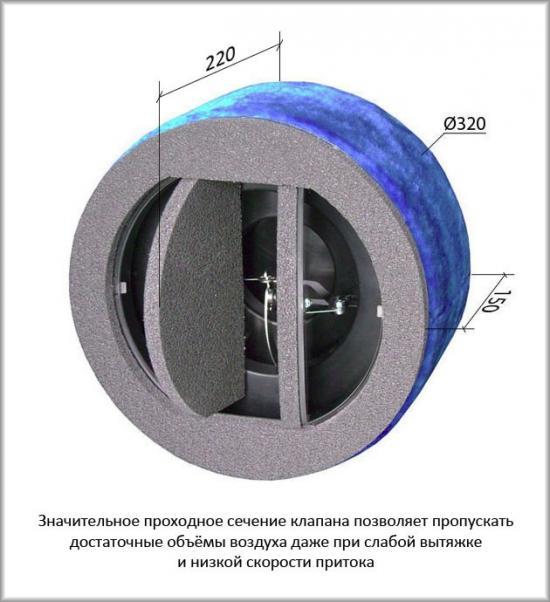 Клапаны приточной вентиляции