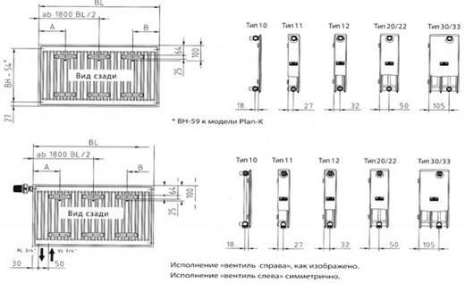 Типоразмеры радиаторов