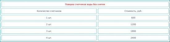 Цена поверки в Москве