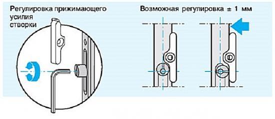 Электрогенератор своими руками в домашних условиях: чертежи и 69