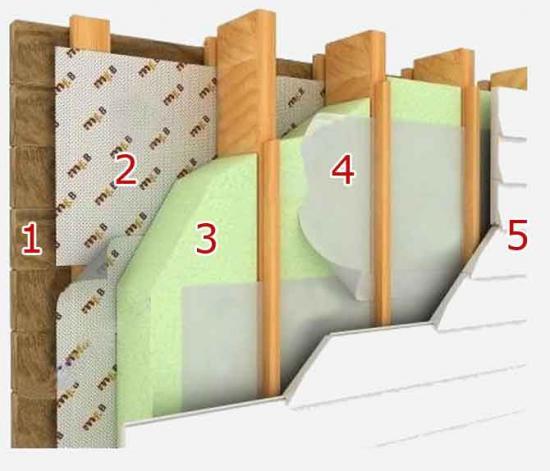 Схема утепления стен пеноплексом