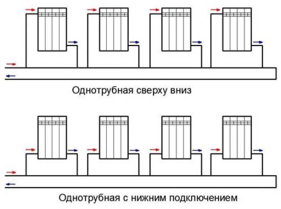 Схемы циркуляции