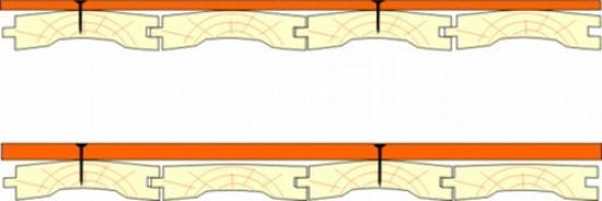 Листовой материал просто крепится к поверхности пола