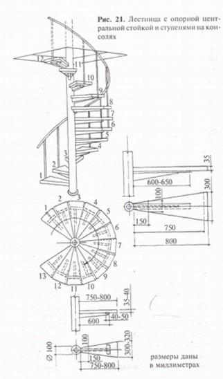 Проектирование винтовых лестниц