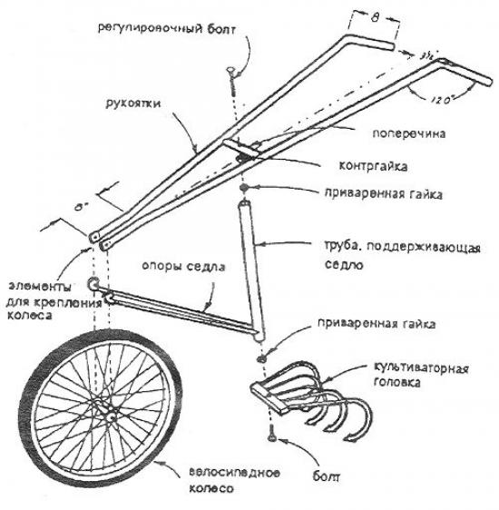 эл схема мотокультиватора салют