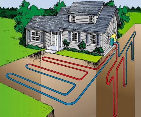 Тепловые электростанции, которые используют энергию земли