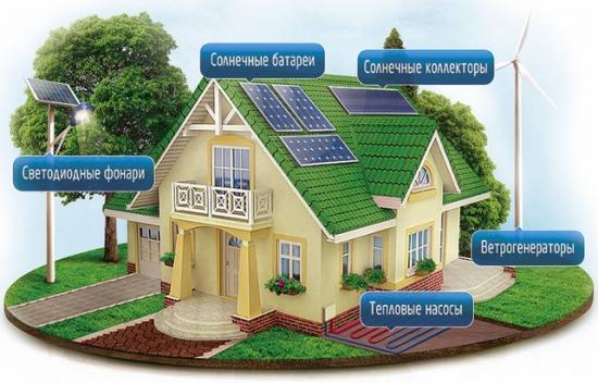 Энергонезависимый дом