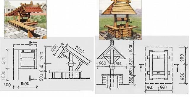 Размеры колодезного домика
