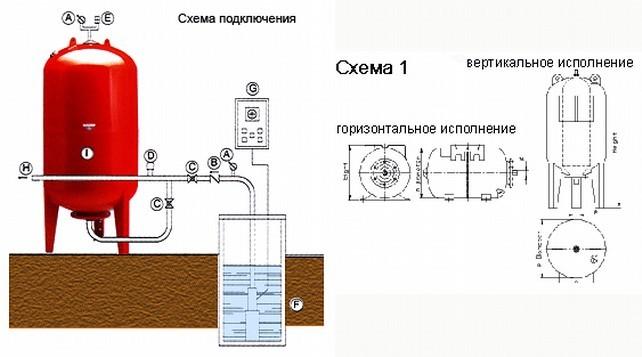 Схема подключения гидроаккумулятора к насосу