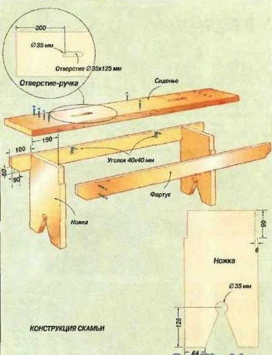 Конструкция скамьи