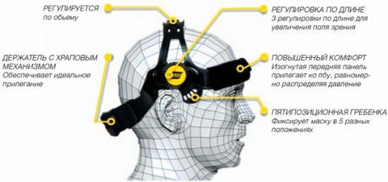 Регулировки маски