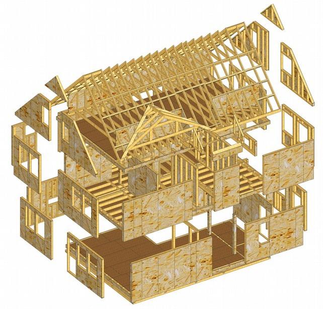Каркасный дом, подготовленный по персональному проекту