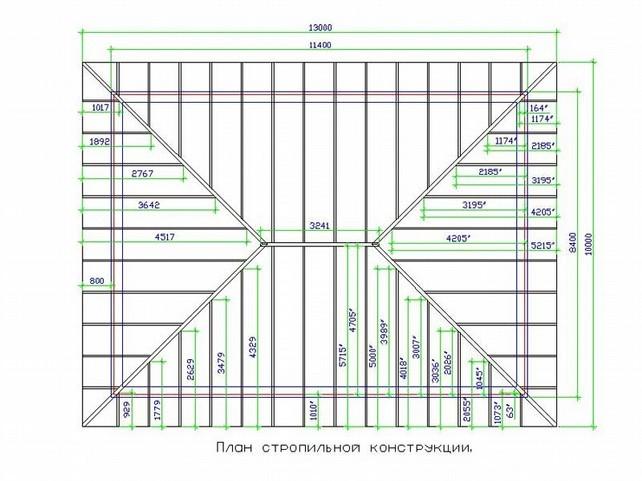 План стропильной конструкции