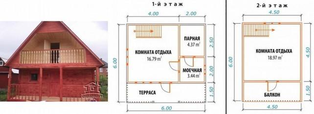 Оптимальной площадью для террасы с барбекю считается 8-10 квадратов