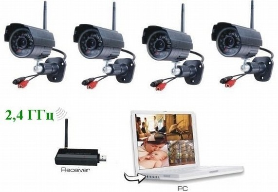 Что такое пульт для управления системы видеонаблюдения