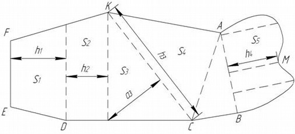 Вычислить площадь каждого треугольника и получить сумму