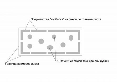 Схема нанесения клея на лист