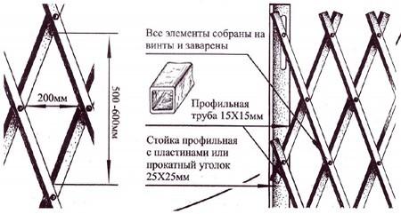 Раздвижная решетка