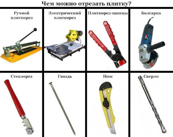 Доступные инструменты для резки