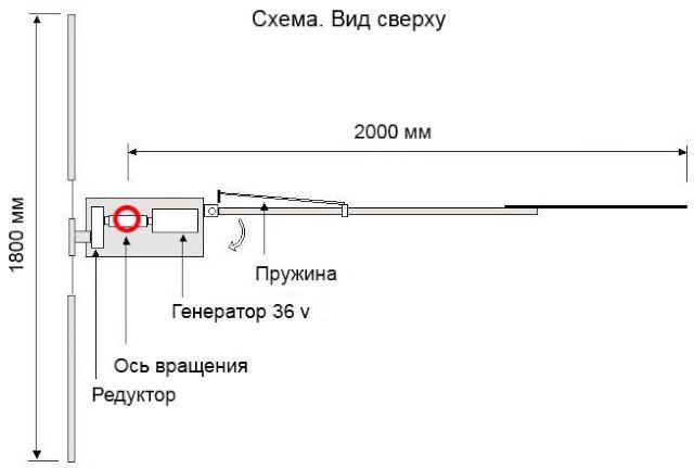 shema_vetriaka