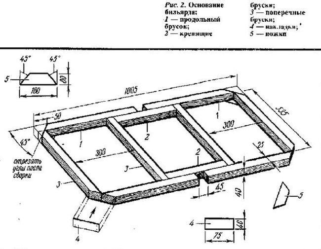 Размер бильярдного стола своими руками