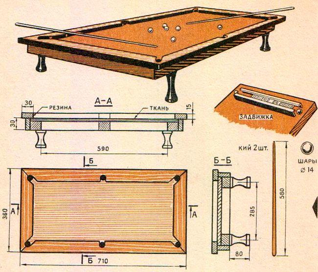 Столы для бильярда как сделать своими руками