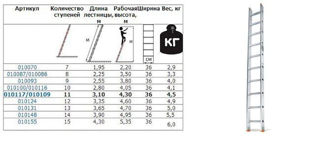 Лестница 1-секционная, параметры