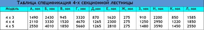 Лестница 4-секционная, параметры
