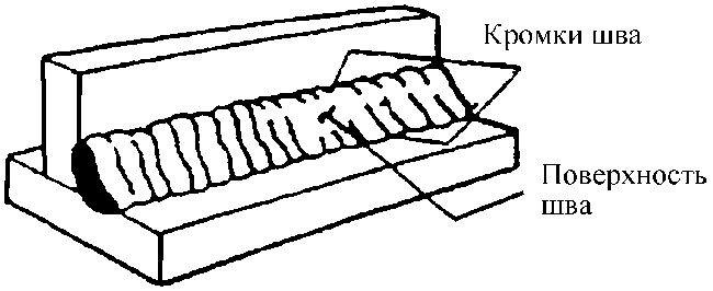 Угловой сварной шов