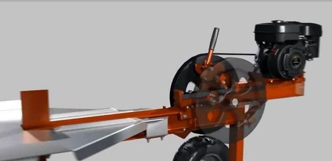 Конструкция реечного дровокола