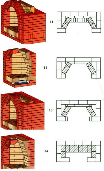 схема порядовки для кладки камина своими руками