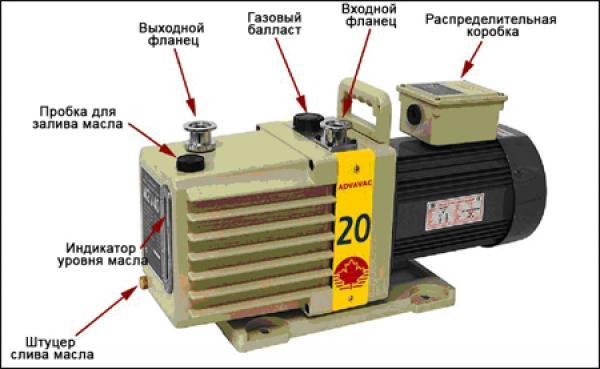 состав компрессора
