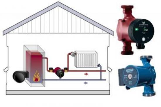Система отопления. Вид снаружи