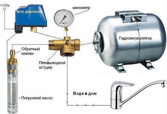 Схема подключения гидроаккумулятора с погружным насосом