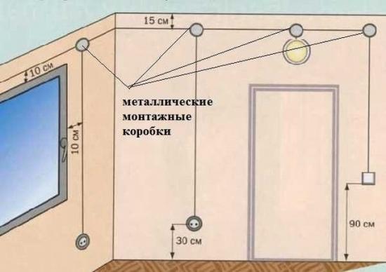 Расположение монтажных коробок
