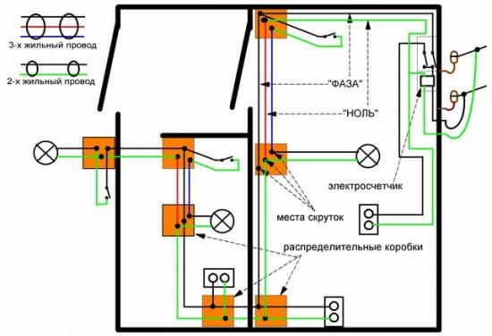 Схема разводки электроточек