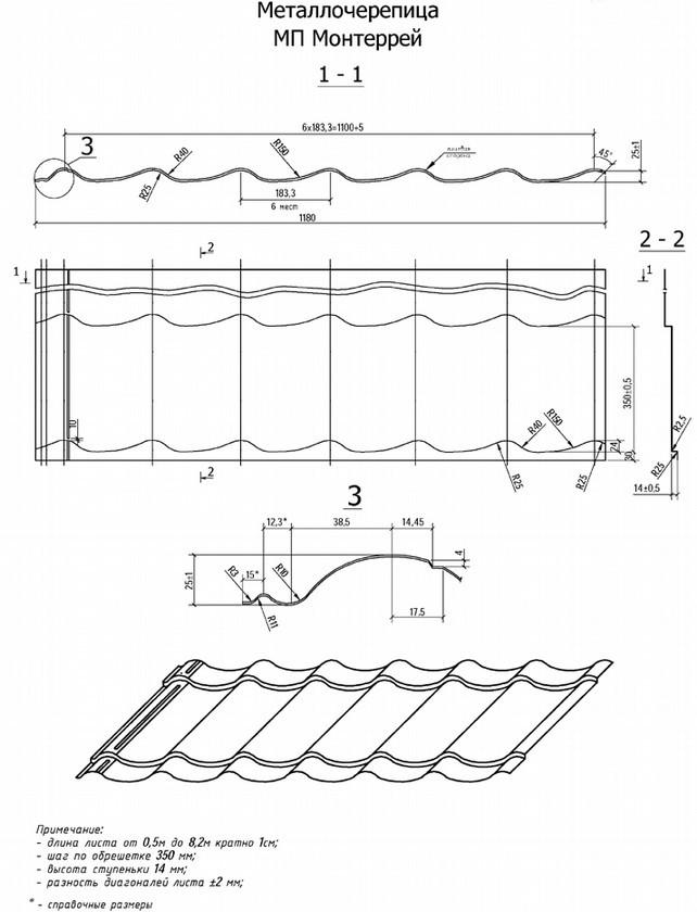 Размеры и геометрия листа