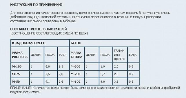 пропорции смеси для кладки кирпича