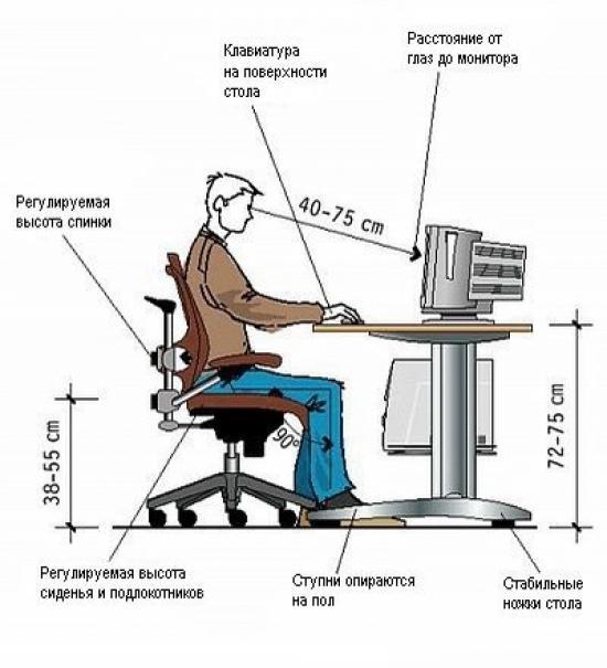 Эргономика стола
