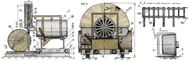 Конструкция дисковой пилорамы