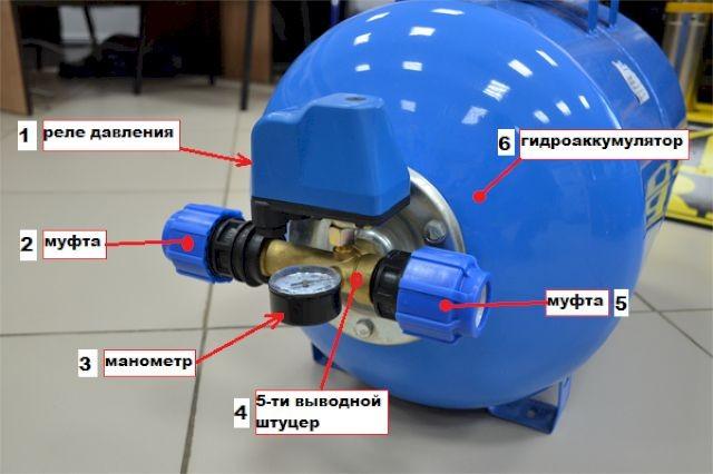 Пример установки на горизонтальный 80-ти литровый гидроаккумулятор