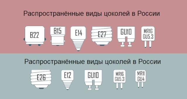 Распространённые виды цоколей в России