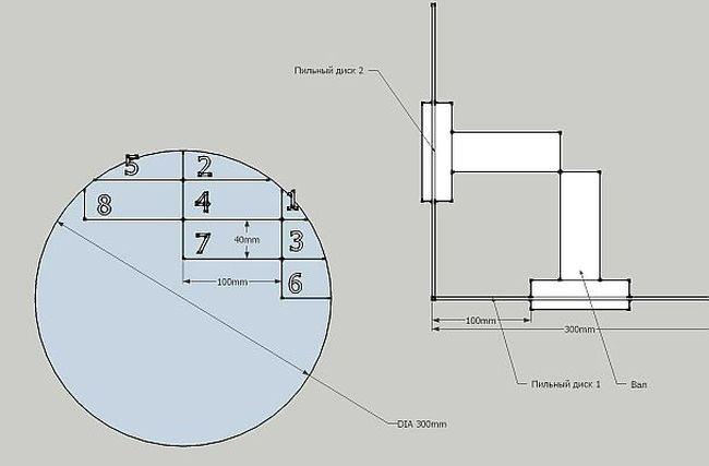 Схема работы дисковой пилорамы угловой