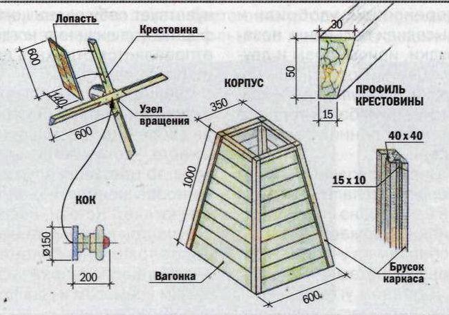Этапы изготовления ветряной мельницы