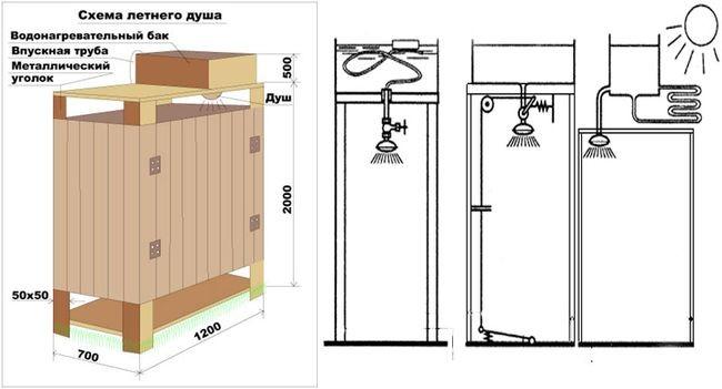 Деревянный душ для дачи - схема