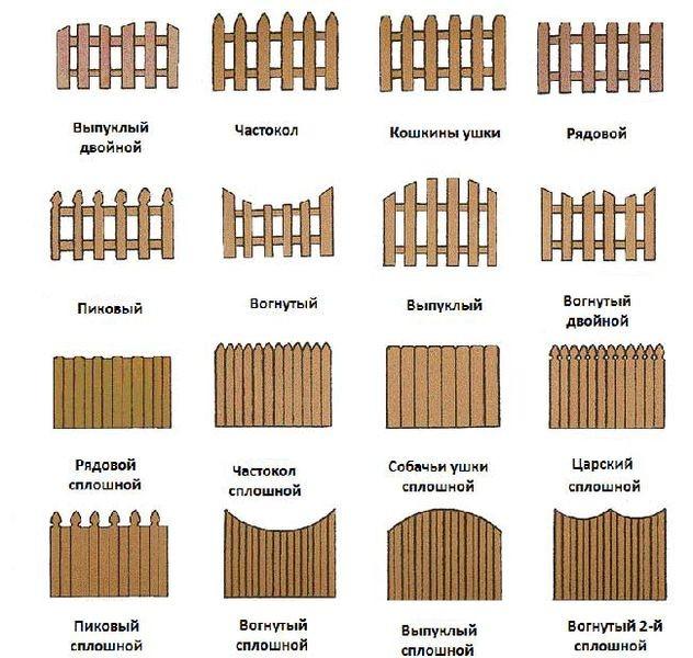 Типы заборов для участка