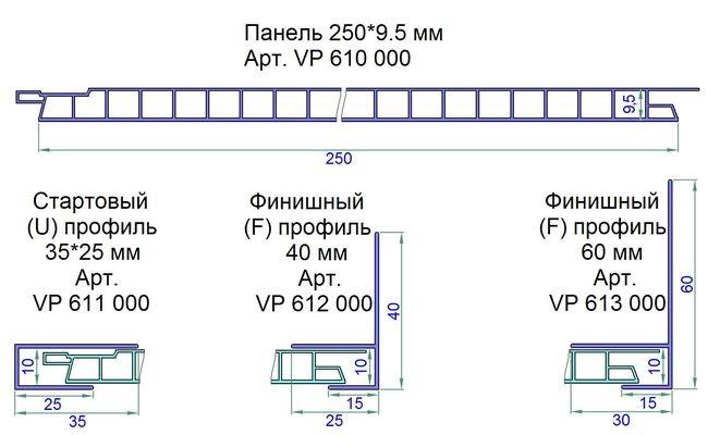 Панель ПВХ (чертеж)
