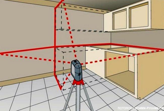 Схема разметки лазерным уровнем дл потолка из гипсокартона.